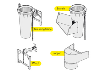 Rph Power And Site Equipment Rubbish Chutes